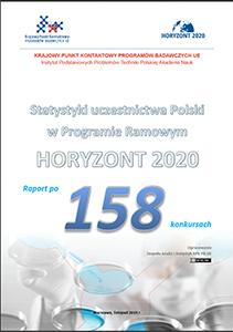 statystyki158_h2020