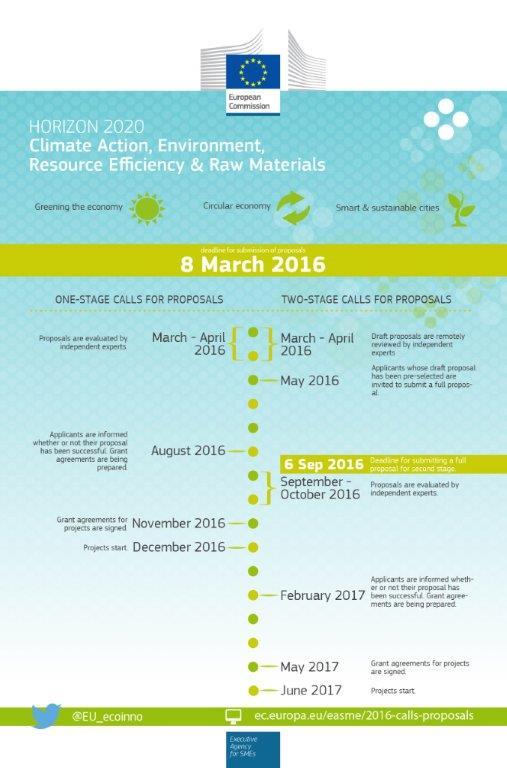 H2020-env-res-calendar-2016-17-01