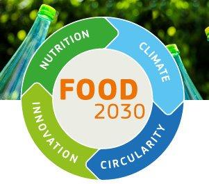 Food2030
