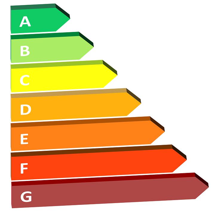 Znalezione obrazy dla zapytania efektywność energetyczna